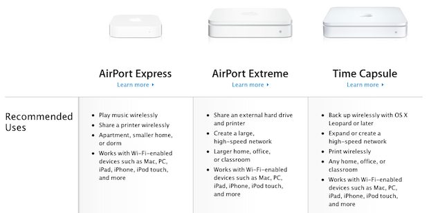 Apple's current selection of AirPort base stations.