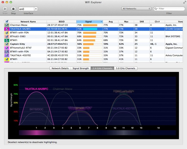 WiFi Explorer scans the area and provides information about all detected wireless networks