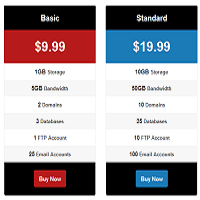 Creating Responsive Pricing Table Plugin for WordPress