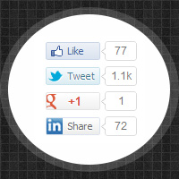 Add Lazy Loading Social Sharing Buttons to your WordPress Blog